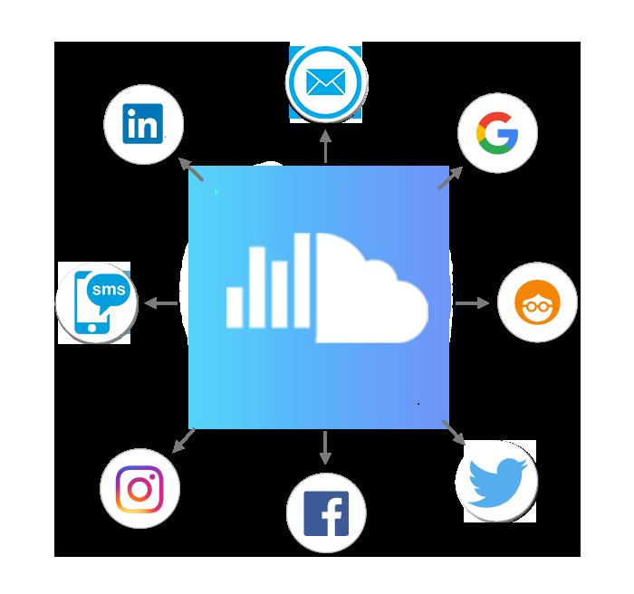 Marketing Cloud 7